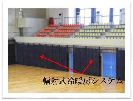 宇土体育館