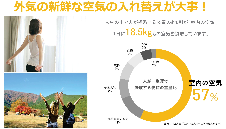 印刷用190710【大阪エリア★投影用】代理店勉強会